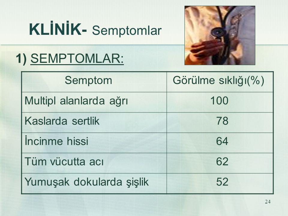 24 KLİNİK- Semptomlar 1) SEMPTOMLAR: Semptom Görülme sıklığı(%) Multipl alanlarda ağrı 100 Kaslarda sertlik 78 İncinme hissi 64 Tüm vücutta acı 62 Yum