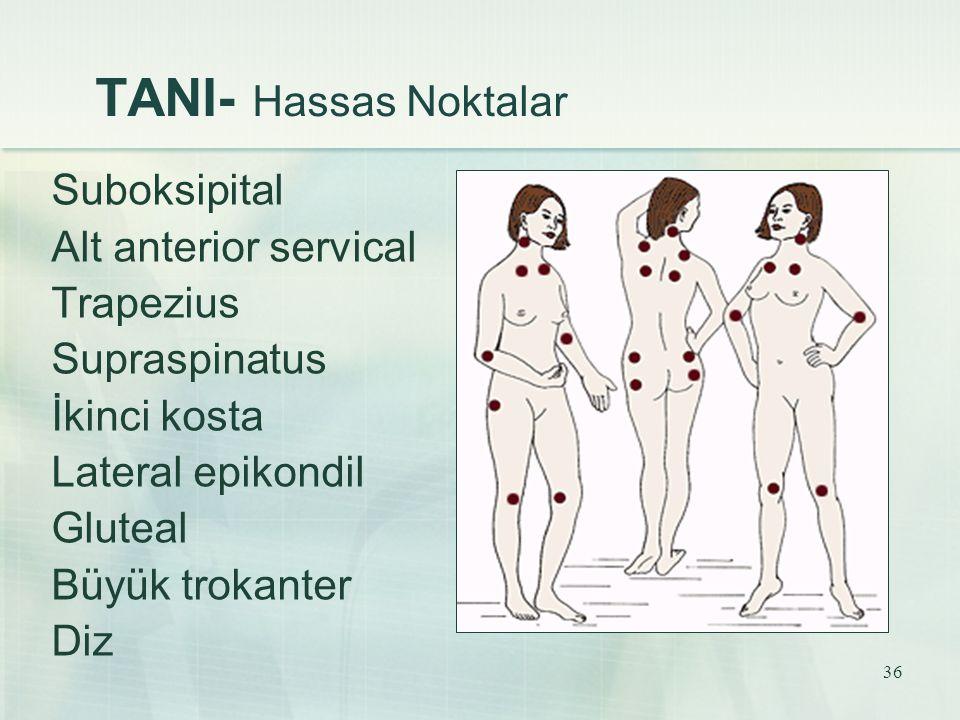 36 TANI- Hassas Noktalar Suboksipital Alt anterior servical Trapezius Supraspinatus İkinci kosta Lateral epikondil Gluteal Büyük trokanter Diz
