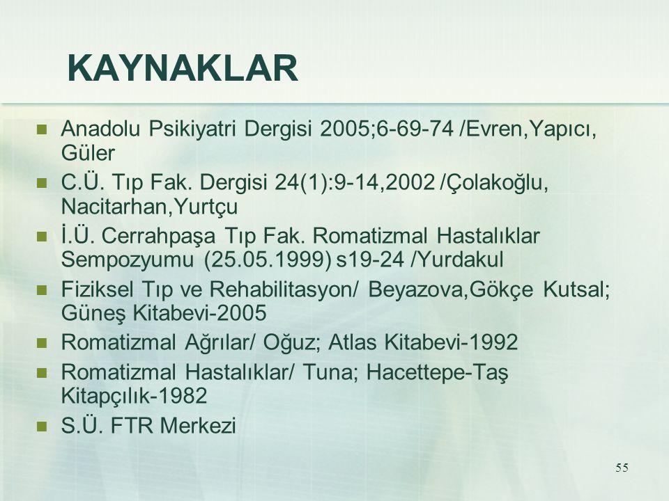55 KAYNAKLAR Anadolu Psikiyatri Dergisi 2005;6-69-74 /Evren,Yapıcı, Güler C.Ü. Tıp Fak. Dergisi 24(1):9-14,2002 /Çolakoğlu, Nacitarhan,Yurtçu İ.Ü. Cer
