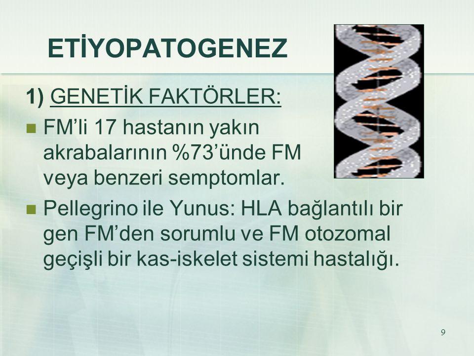 9 ETİYOPATOGENEZ 1) GENETİK FAKTÖRLER: FM'li 17 hastanın yakın akrabalarının %73'ünde FM veya benzeri semptomlar. Pellegrino ile Yunus: HLA bağlantılı