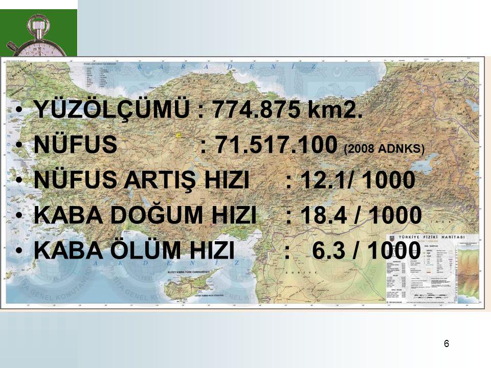 Nüfusun Yaş Yapısı TNSA- 2008 ADNKS- 2008 7