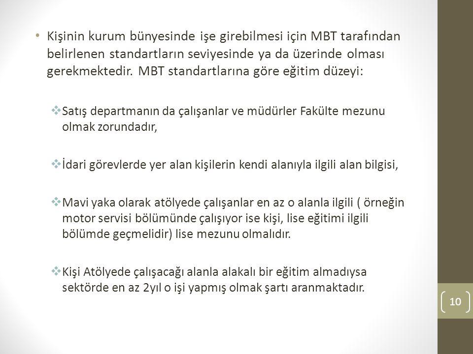 Kişinin kurum bünyesinde işe girebilmesi için MBT tarafından belirlenen standartların seviyesinde ya da üzerinde olması gerekmektedir. MBT standartlar