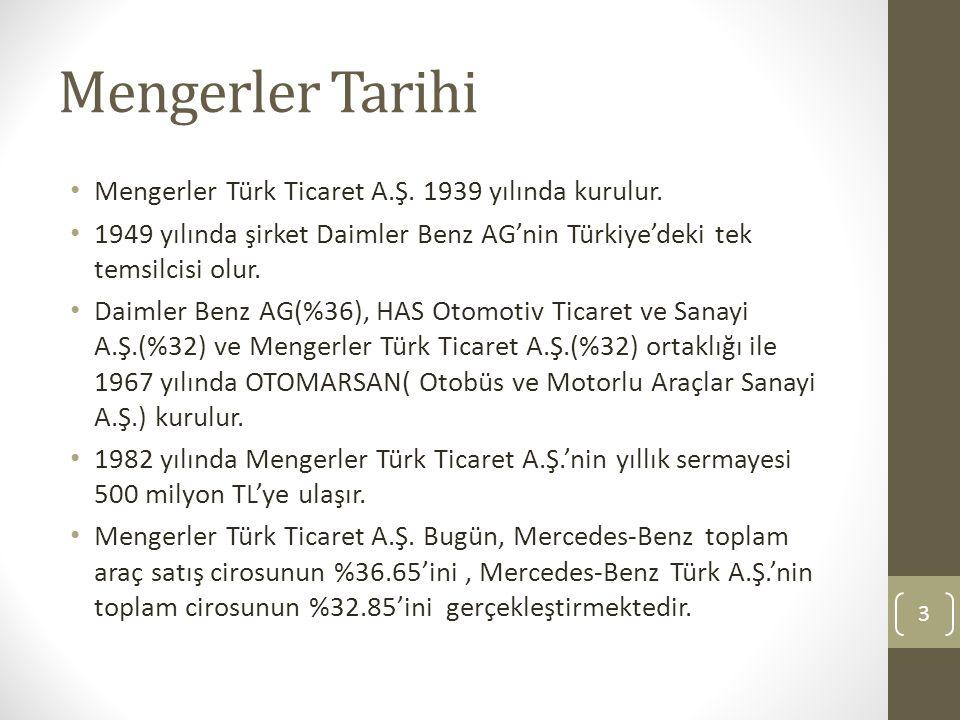 Mengerler Tarihi Mengerler Türk Ticaret A.Ş. 1939 yılında kurulur. 1949 yılında şirket Daimler Benz AG'nin Türkiye'deki tek temsilcisi olur. Daimler B