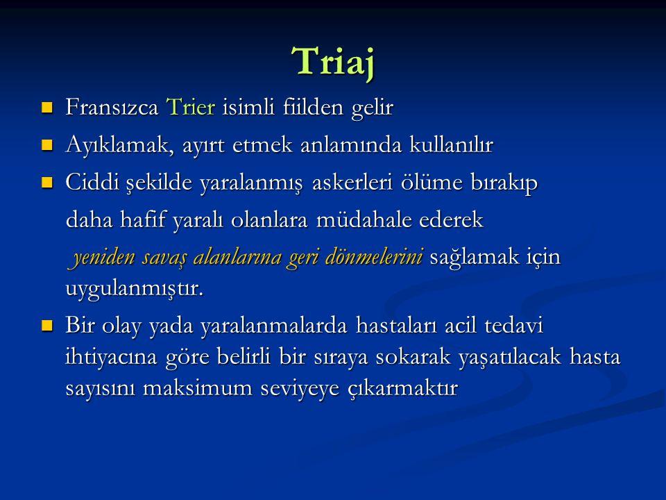 Triaj Fransızca Trier isimli fiilden gelir Fransızca Trier isimli fiilden gelir Ayıklamak, ayırt etmek anlamında kullanılır Ayıklamak, ayırt etmek anl