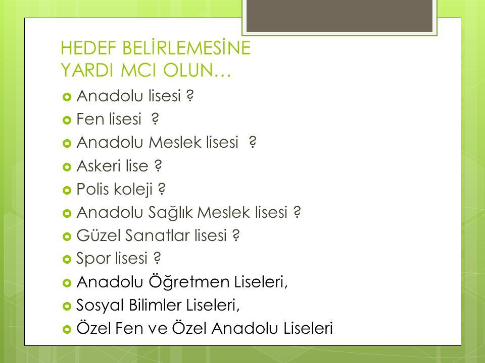 HEDEF BELİRLEMESİNE YARDI MCI OLUN…  Anadolu lisesi .