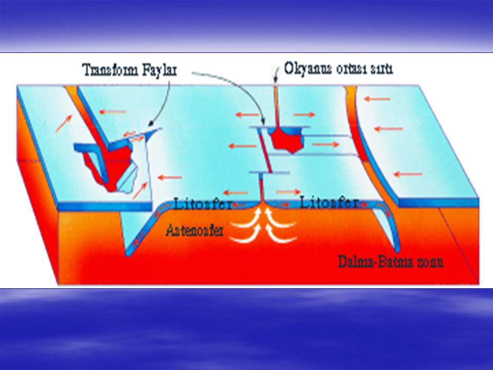  Yerkabuğu içindeki kırılmalar nedeniyle ani olarak ortaya çıkan titreşimlerin dalgalar halinde yayılarak geçtikleri ortamları ve yeryüzeyini sarsma olayına DEPREM denir.