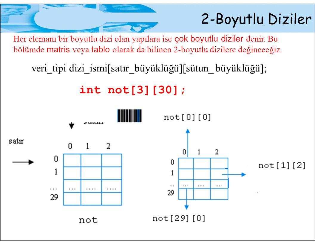 2-Boyutlu Diziler Her elemanı bir boyutlu dizi olan yapılara ise çok boyutlu diziler denir. Bu bölümde matris veya tablo olarak da bilinen 2-boyutlu d