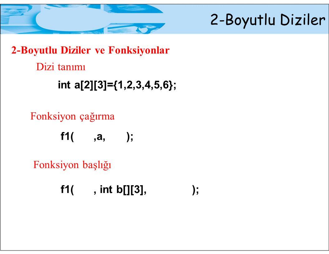 2-Boyutlu Diziler 2-Boyutlu Diziler ve Fonksiyonlar Dizi tanımı int a[2][3]={1,2,3,4,5,6}; Fonksiyon çağırma f1(,a,); Fonksiyon başlığı f1(, int b[][3