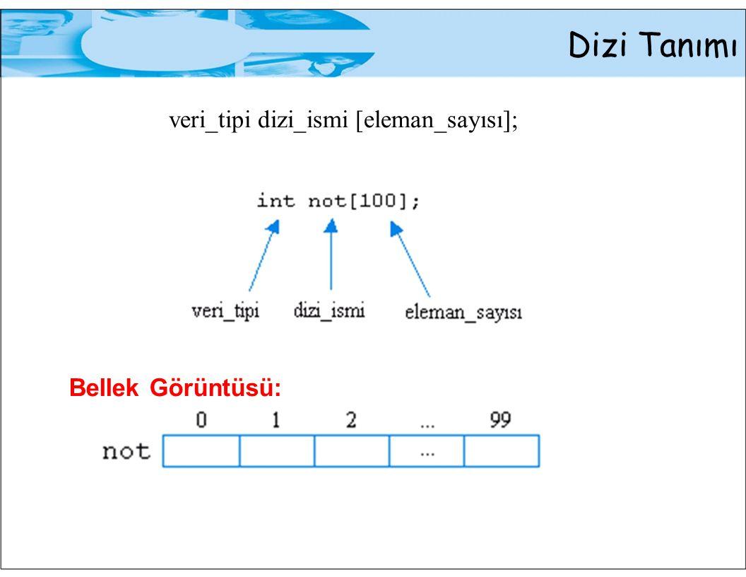 Dizi Tanımı veri_tipi dizi_ismi [ eleman_sayısı ]; Bellek Görüntüsü: