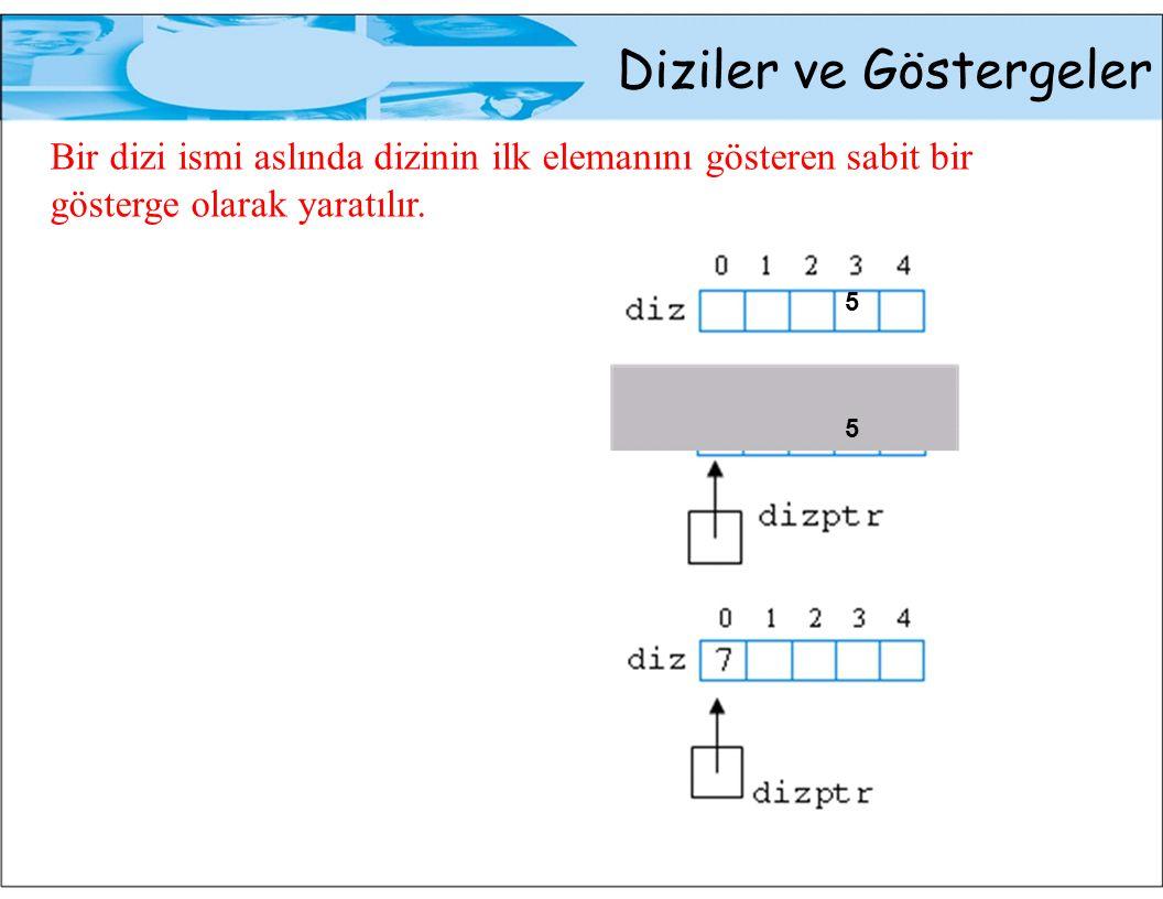 Diziler ve Göstergeler Bir dizi ismi aslında dizinin ilk elemanını gösteren sabit bir gösterge olarak yaratılır.