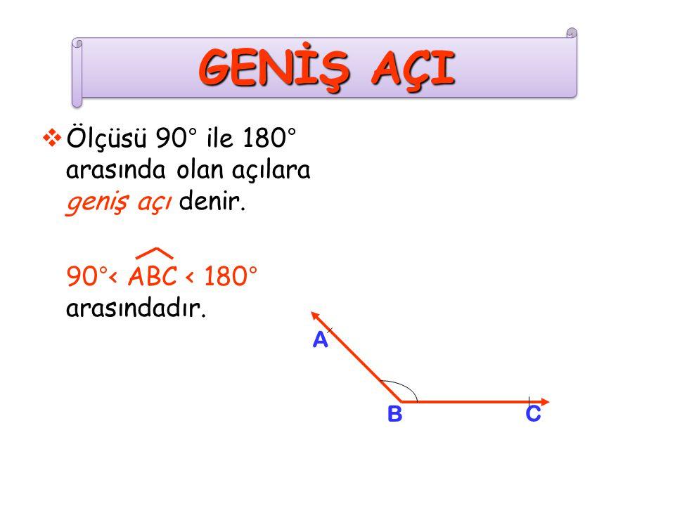  Ölçüsü 90° ile 180° arasında olan açılara geniş açı denir. 90°< ABC < 180° arasındadır. A B C GENİŞ AÇI