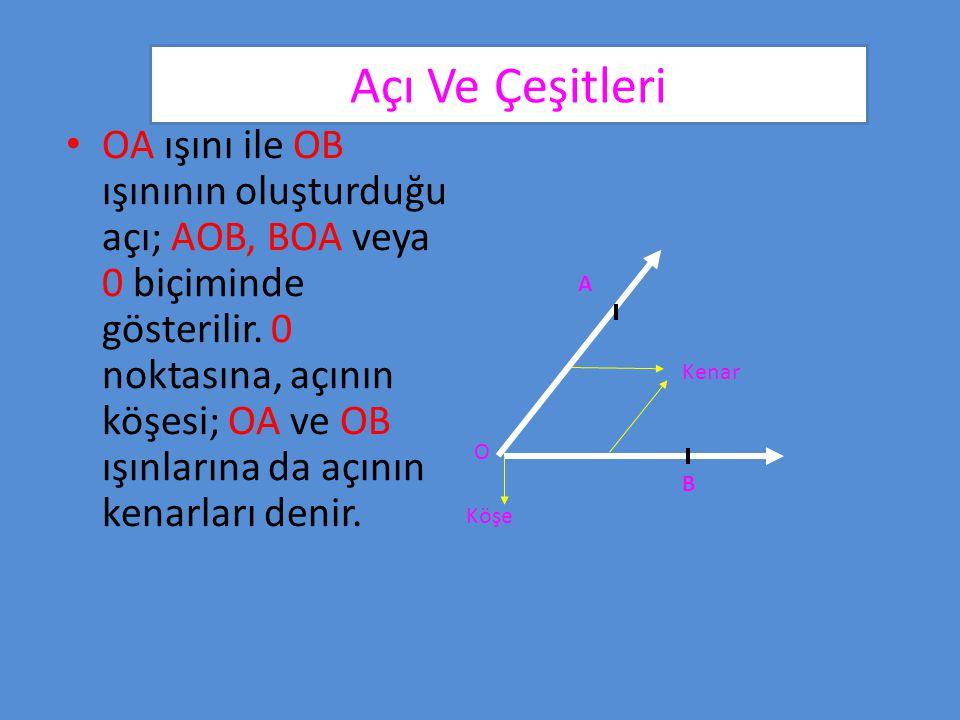 Açı Ve Çeşitleri OA ışını ile OB ışınının oluşturduğu açı; AOB, BOA veya 0 biçiminde gösterilir. 0 noktasına, açının köşesi; OA ve OB ışınlarına da aç