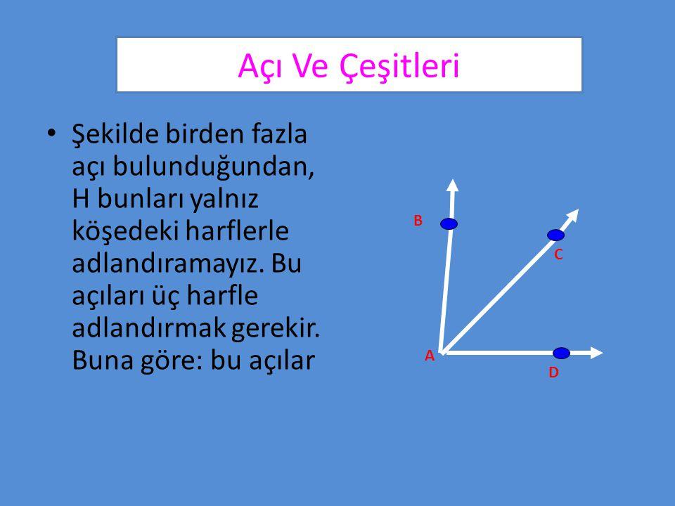 Açı Ve Çeşitleri Şekilde birden fazla açı bulunduğundan, H bunları yalnız köşedeki harflerle adlandıramayız. Bu açıları üç harfle adlandırmak gerekir.