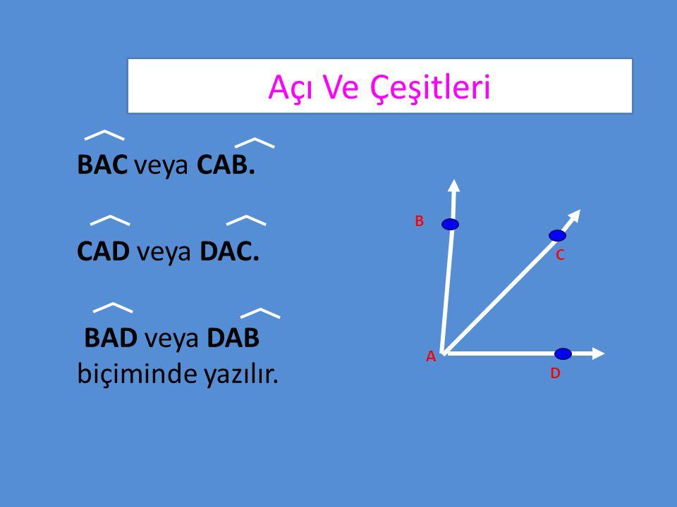 Bir Açının Düzlemde Ayırdığı Bölgeler AOB açısının kenarları arasında kalan 1.