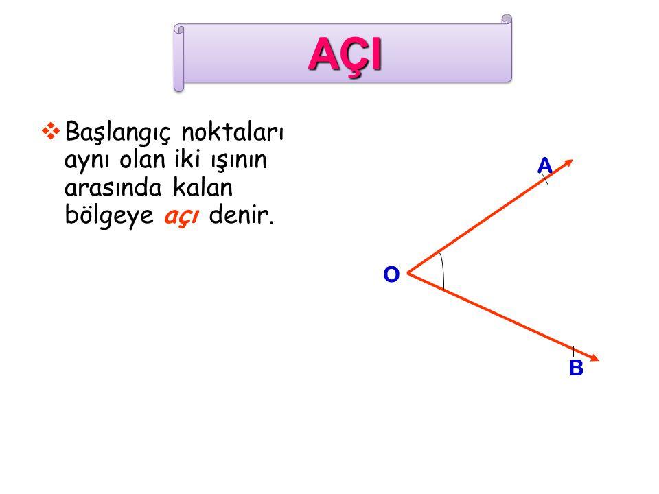  Başlangıç noktaları aynı olan iki ışının arasında kalan bölgeye açı denir. A O B AÇIAÇI