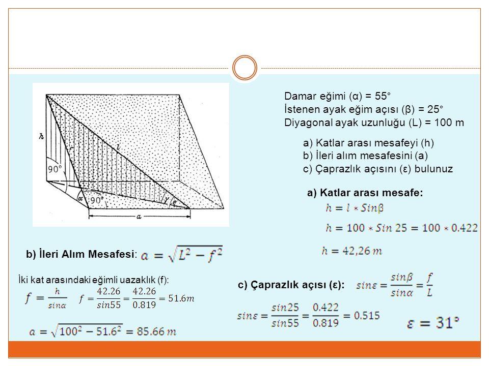 Damar eğimi (α) = 55° İstenen ayak eğim açısı (β) = 25° Diyagonal ayak uzunluğu (L) = 100 m a) Katlar arası mesafeyi (h) b) İleri alım mesafesini (a)