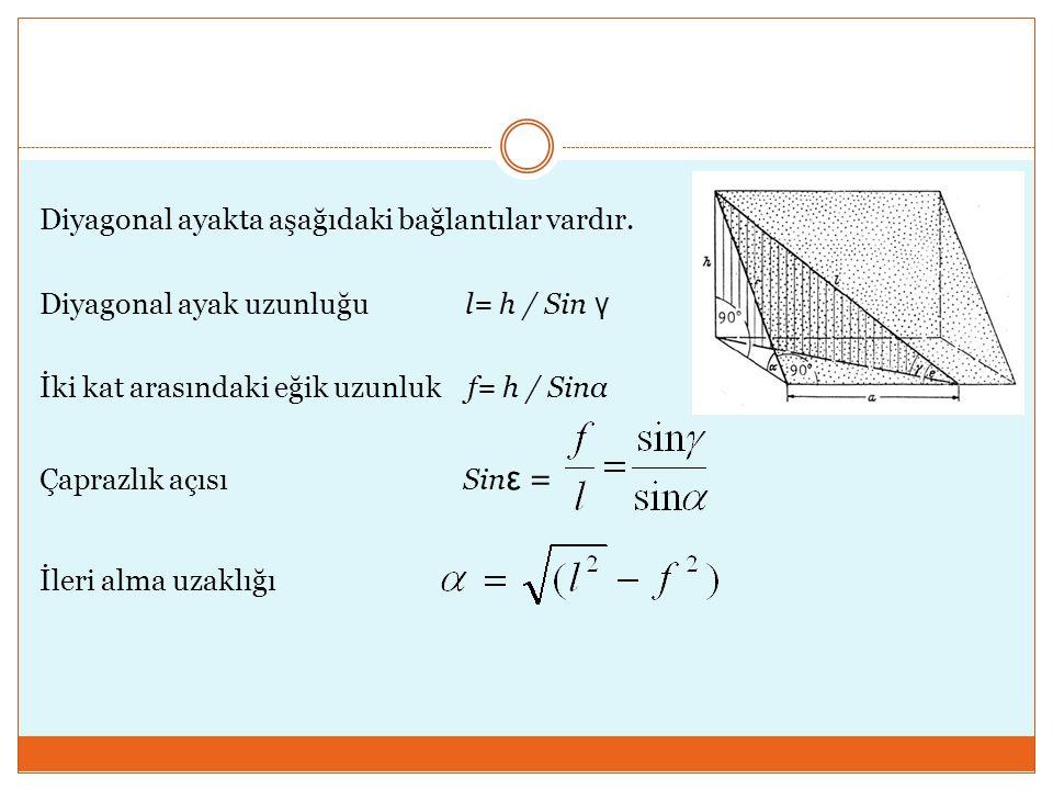 Diyagonal ayakta aşağıdaki bağlantılar vardır. Diyagonal ayak uzunluğu l= h / Sin γ İki kat arasındaki eğik uzunluk f= h / Sinα Çaprazlık açısı Sin ε