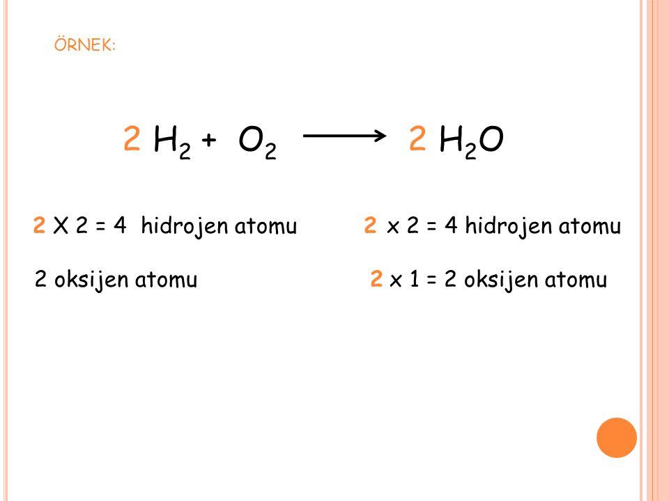 ÖRNEK: 2 H 2 + O 2 2 H 2 O 2 X 2 = 4 hidrojen atomu 2 x 2 = 4 hidrojen atomu 2 oksijen atomu 2 x 1 = 2 oksijen atomu