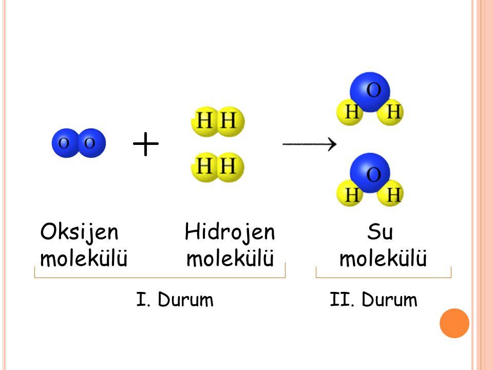 Oksijen Hidrojen Su molekülü molekülü molekülü I. Durum II. Durum