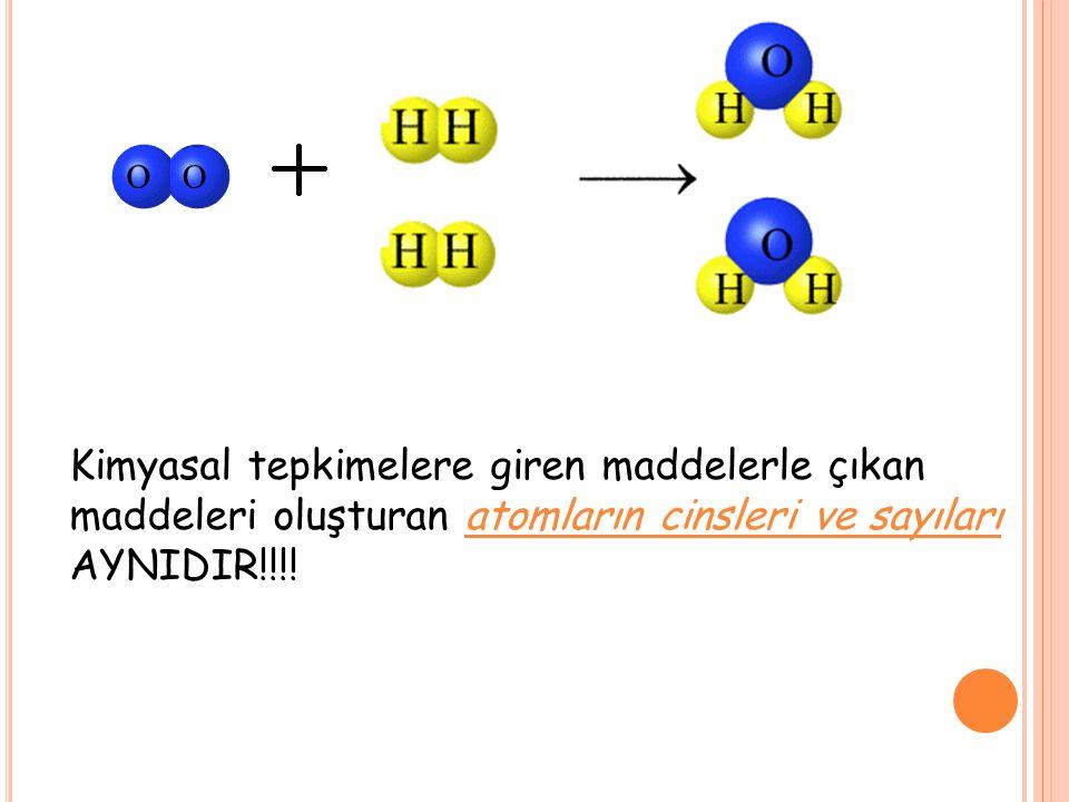 Kimyasal tepkimelere giren maddelerle çıkan maddeleri oluşturan atomların cinsleri ve sayıları AYNIDIR!!!!