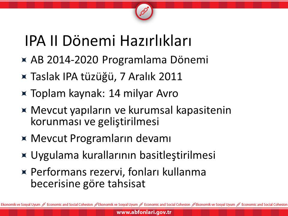 IPA II Dönemi Hazırlıkları  AB 2014-2020 Programlama Dönemi  Taslak IPA tüzüğü, 7 Aralık 2011  Toplam kaynak: 14 milyar Avro  Mevcut yapıların ve