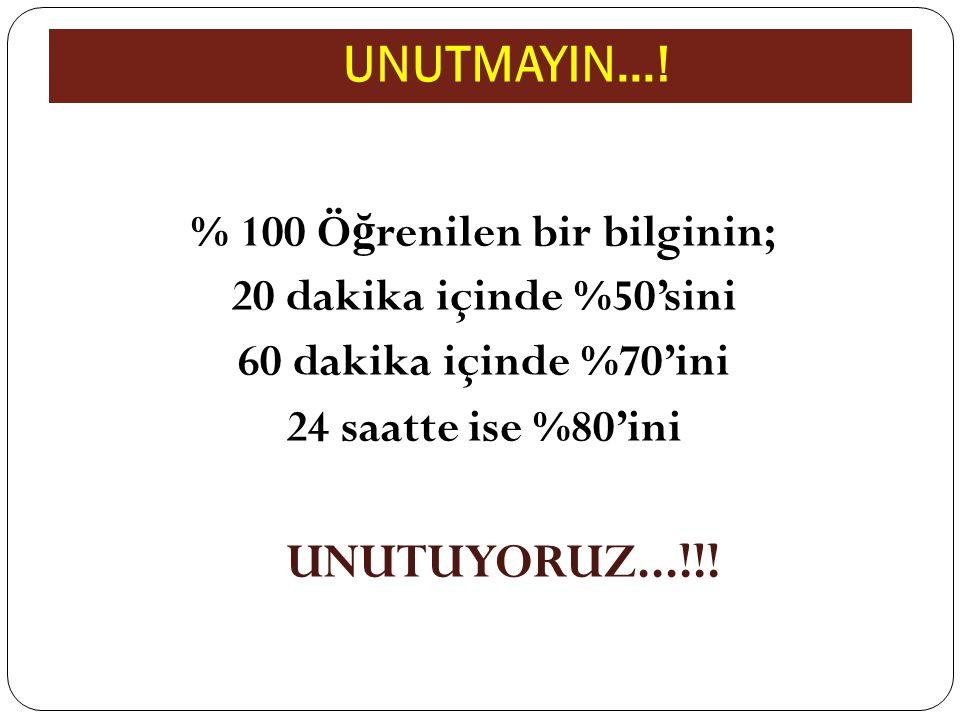 ANLAMANIN EN İYİ YOLU TEKRAR ETMEKTİR.