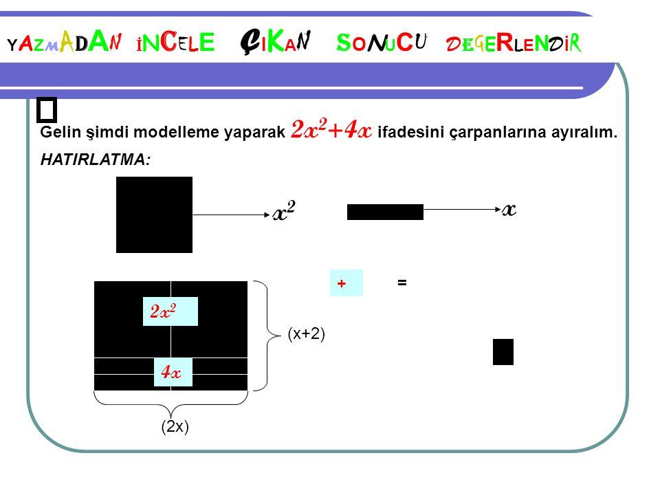 Gelin şimdi modelleme yaparak 2x 2 +4x ifadesini çarpanlarına ayıralım. x2x2 x HATIRLATMA: 2x 2 4x (x+2) (2x) += Y A Z M A D A N İ N C E L E Ç I K A N