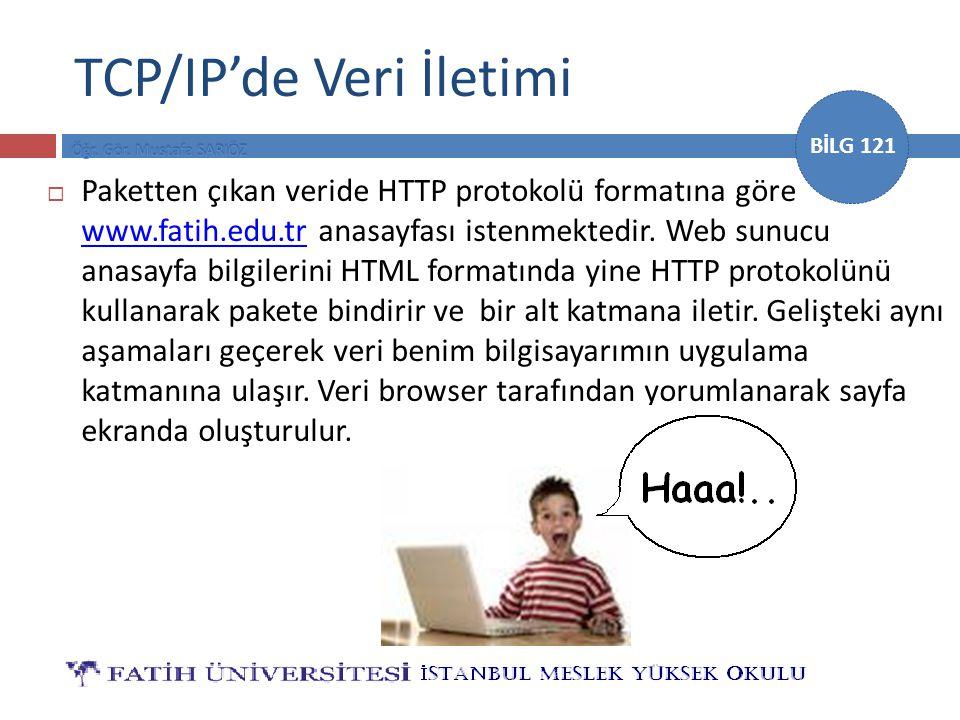 BİLG 121 TCP/IP'de Veri İletimi  Paketten çıkan veride HTTP protokolü formatına göre www.fatih.edu.tr anasayfası istenmektedir. Web sunucu anasayfa b