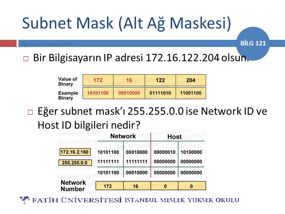 BİLG 121 Subnet Mask (Alt Ağ Maskesi)  Bir Bilgisayarın IP adresi 172.16.122.204 olsun.  Eğer subnet mask'ı 255.255.0.0 ise Network ID ve Host ID bi