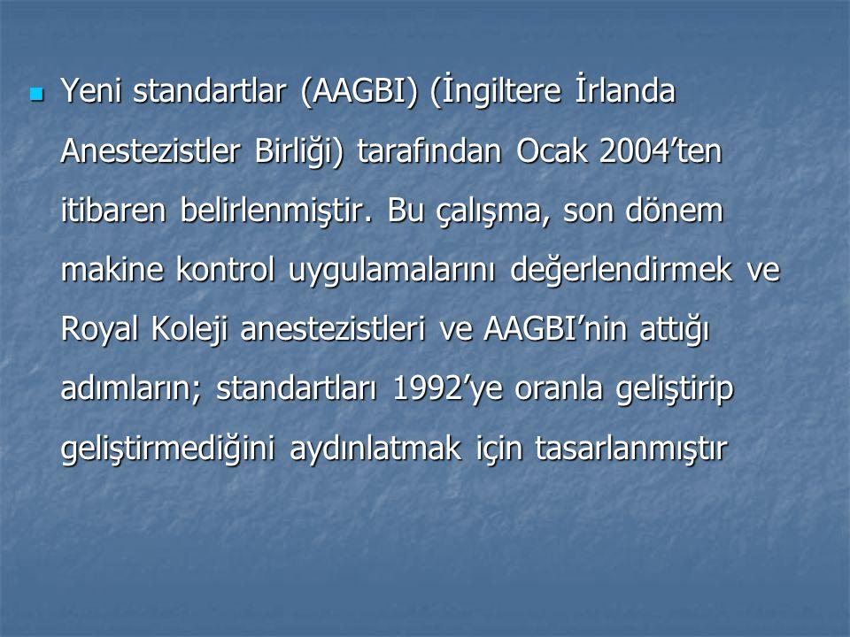 Yeni standartlar (AAGBI) (İngiltere İrlanda Anestezistler Birliği) tarafından Ocak 2004'ten itibaren belirlenmiştir. Bu çalışma, son dönem makine kont