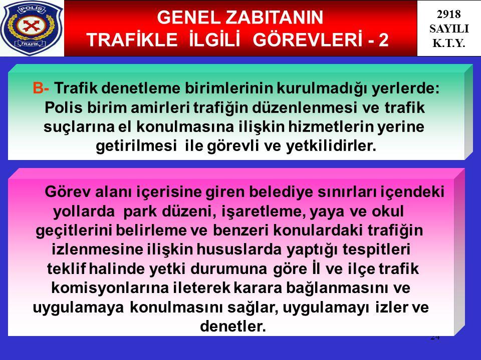 24 GENEL ZABITANIN TRAFİKLE İLGİLİ GÖREVLERİ - 2 2918 SAYILI K.T.Y. B- Trafik denetleme birimlerinin kurulmadığı yerlerde: Polis birim amirleri trafiğ