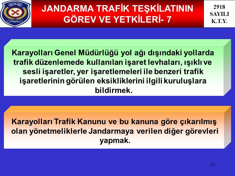 33 JANDARMA TRAFİK TEŞKİLATININ GÖREV VE YETKİLERİ- 7 2918 SAYILI K.T.Y. Karayolları Genel Müdürlüğü yol ağı dışındaki yollarda trafik düzenlemede kul