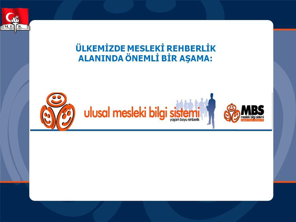 mbs.meb.gov.tr Ulusal Mesleki Bilgi Sistemi İş Piyasası Boyutu Ulusal Mesleki Bilgi Sistemi İş Piyasası Boyutu Sistemde;  İş piyasası tahminleri, gözde meslekler, mesleklere ilişkin bilgileri vb.