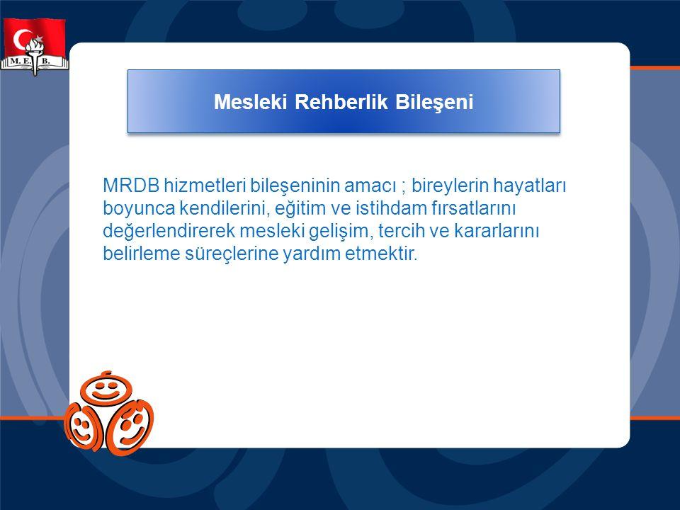 Mesleki Rehberlik Bileşeni MRDB hizmetleri bileşeninin amacı ; bireylerin hayatları boyunca kendilerini, eğitim ve istihdam fırsatlarını değerlendirer