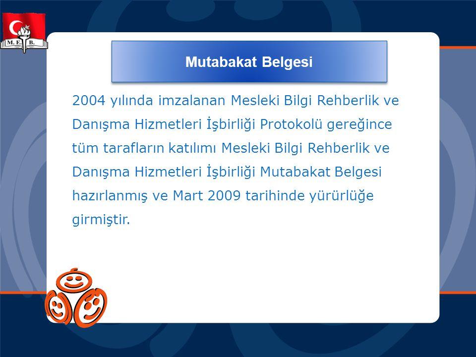 Mutabakat Belgesi 2004 yılında imzalanan Mesleki Bilgi Rehberlik ve Danışma Hizmetleri İşbirliği Protokolü gereğince tüm tarafların katılımı Mesleki B