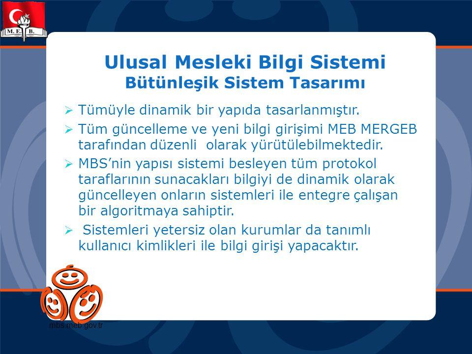 mbs.meb.gov.tr Ulusal Mesleki Bilgi Sistemi Bütünleşik Sistem Tasarımı  Tümüyle dinamik bir yapıda tasarlanmıştır.  Tüm güncelleme ve yeni bilgi gir