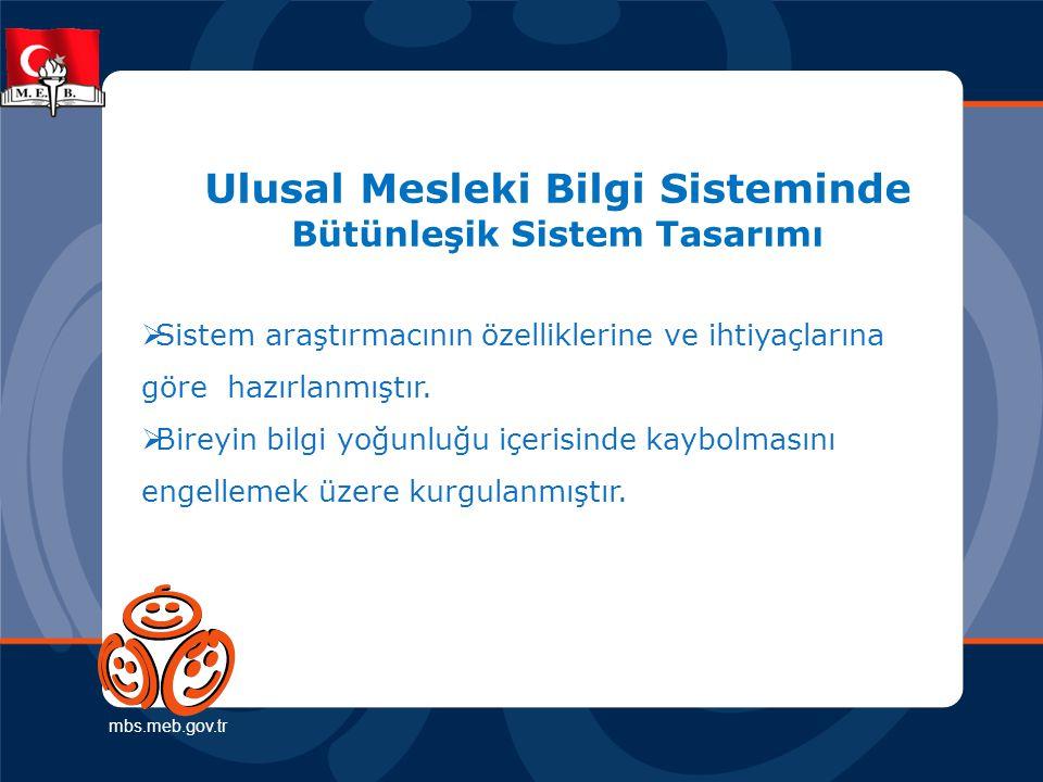 mbs.meb.gov.tr  Sistem araştırmacının özelliklerine ve ihtiyaçlarına göre hazırlanmıştır.  Bireyin bilgi yoğunluğu içerisinde kaybolmasını engelleme