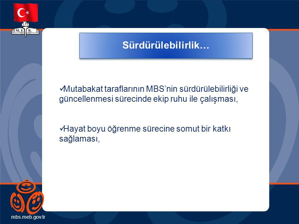 mbs.meb.gov.tr Sürdürülebilirlik… Mutabakat taraflarının MBS'nin sürdürülebilirliği ve güncellenmesi sürecinde ekip ruhu ile çalışması, Hayat boyu öğr