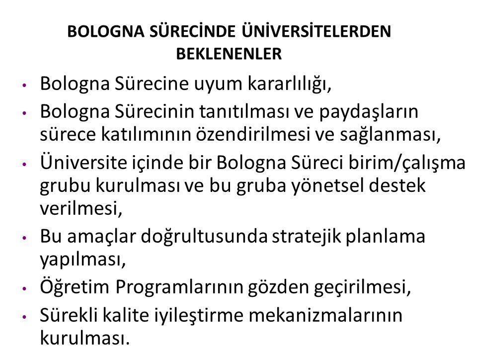 BOLOGNA SÜRECİNDE ÜNİVERSİTELERDEN BEKLENENLER Bologna Sürecine uyum kararlılığı, Bologna Sürecinin tanıtılması ve paydaşların sürece katılımının özen