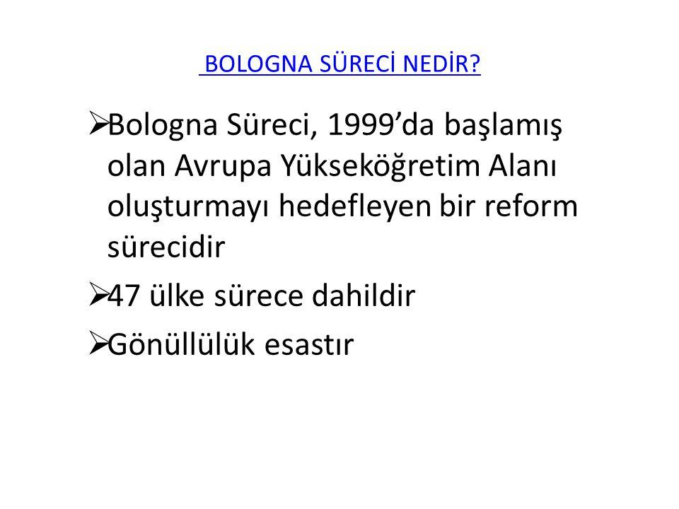 BOLOGNA SÜRECİ NEDİR?  Bologna Süreci, 1999'da başlamış olan Avrupa Yükseköğretim Alanı oluşturmayı hedefleyen bir reform sürecidir  47 ülke sürece