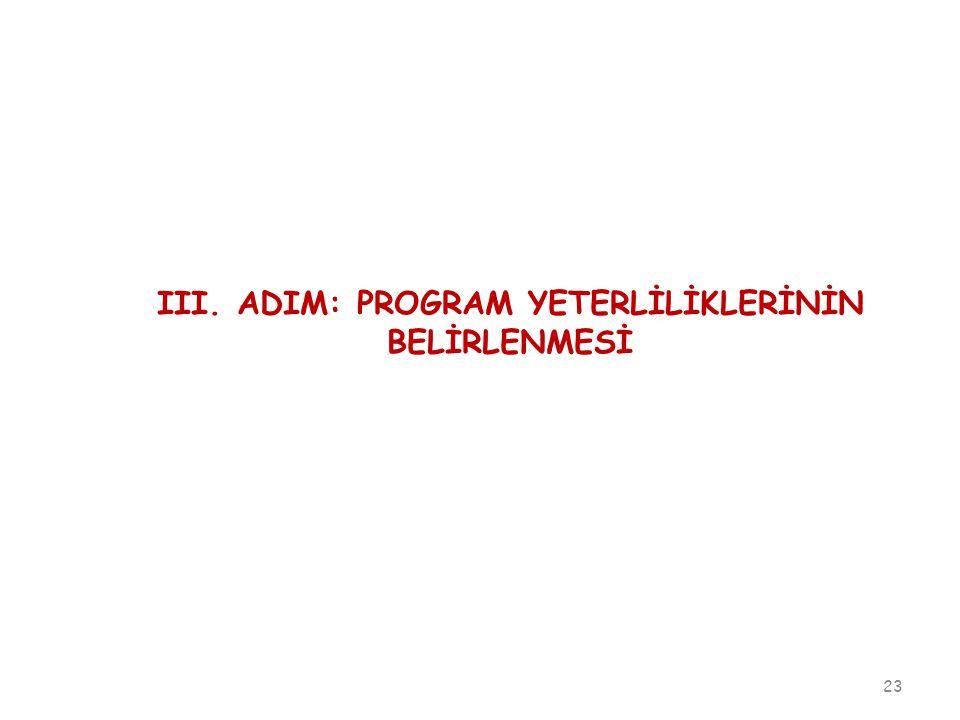 III. ADIM: PROGRAM YETERLİLİKLERİNİN BELİRLENMESİ 23