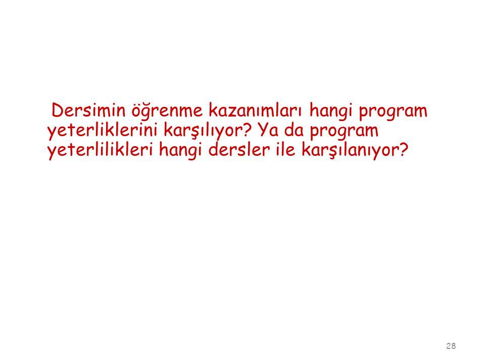 Dersimin öğrenme kazanımları hangi program yeterliklerini karşılıyor? Ya da program yeterlilikleri hangi dersler ile karşılanıyor? 28