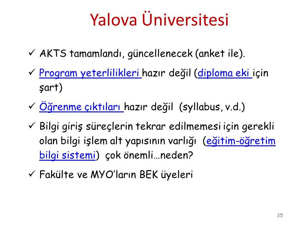 Yalova Üniversitesi AKTS tamamlandı, güncellenecek (anket ile). Program yeterlilikleri hazır değil (diploma eki için şart) Program yeterlilikleri dipl
