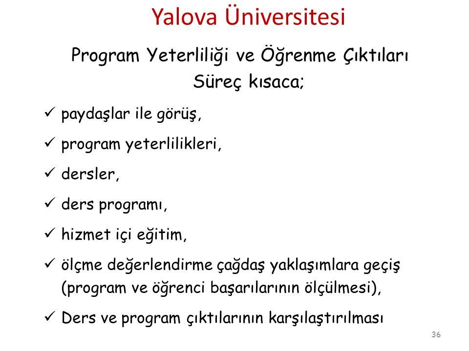 Yalova Üniversitesi Program Yeterliliği ve Öğrenme Çıktıları Süreç kısaca; paydaşlar ile görüş, program yeterlilikleri, dersler, ders programı, hizmet