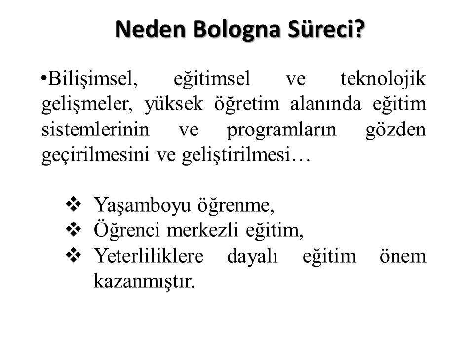 BOLOGNA SÜRECİ NEDEN ÖNEMLİ.