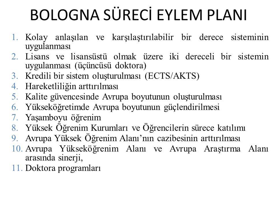 Yetkinlik Yetkinlik (competence) Türkçe sözlükte olgunluk, kemal, mükemmeliyet olarak belirtilmektedir.