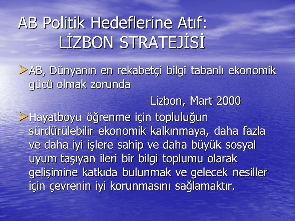 AB Politik Hedeflerine Atıf: LİZBON STRATEJİSİ  AB, Dünyanın en rekabetçi bilgi tabanlı ekonomik gücü olmak zorunda Lizbon, Mart 2000 Lizbon, Mart 20