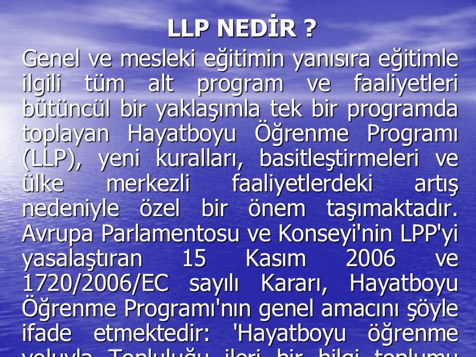 HAYATBOYU ÖĞRENME PROGRAMI (LLP) COMENIUSPROGRAMI (Okul Eğitimi) ERASMUSPROGRAMI (Yüksek Öğretim) LEONARDO DA VINCI PROGRAMI (Mesleki Eğitim) GRUNDTVIGPROGRAMI (Yetişkin Eğitimi) Ortak Konulu (Transversal) Program 4 Temel Faaliyet: Politika Geliştirme; Dil Öğrenme; BİT; Örnek Uygulamaların Yaygınlaştırılması Jean Monnet Programı 3 Temel Faaliyet: Jean Monnet Eylemi; Avrupa Kurumları; Avrupa Kuruluşları