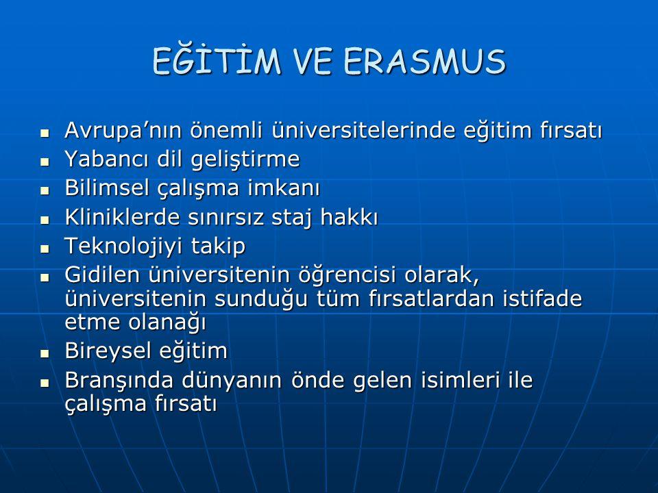 EĞİTİM VE ERASMUS Avrupa'nın önemli üniversitelerinde eğitim fırsatı Avrupa'nın önemli üniversitelerinde eğitim fırsatı Yabancı dil geliştirme Yabancı dil geliştirme Bilimsel çalışma imkanı Bilimsel çalışma imkanı Kliniklerde sınırsız staj hakkı Kliniklerde sınırsız staj hakkı Teknolojiyi takip Teknolojiyi takip Gidilen üniversitenin öğrencisi olarak, üniversitenin sunduğu tüm fırsatlardan istifade etme olanağı Gidilen üniversitenin öğrencisi olarak, üniversitenin sunduğu tüm fırsatlardan istifade etme olanağı Bireysel eğitim Bireysel eğitim Branşında dünyanın önde gelen isimleri ile çalışma fırsatı Branşında dünyanın önde gelen isimleri ile çalışma fırsatı