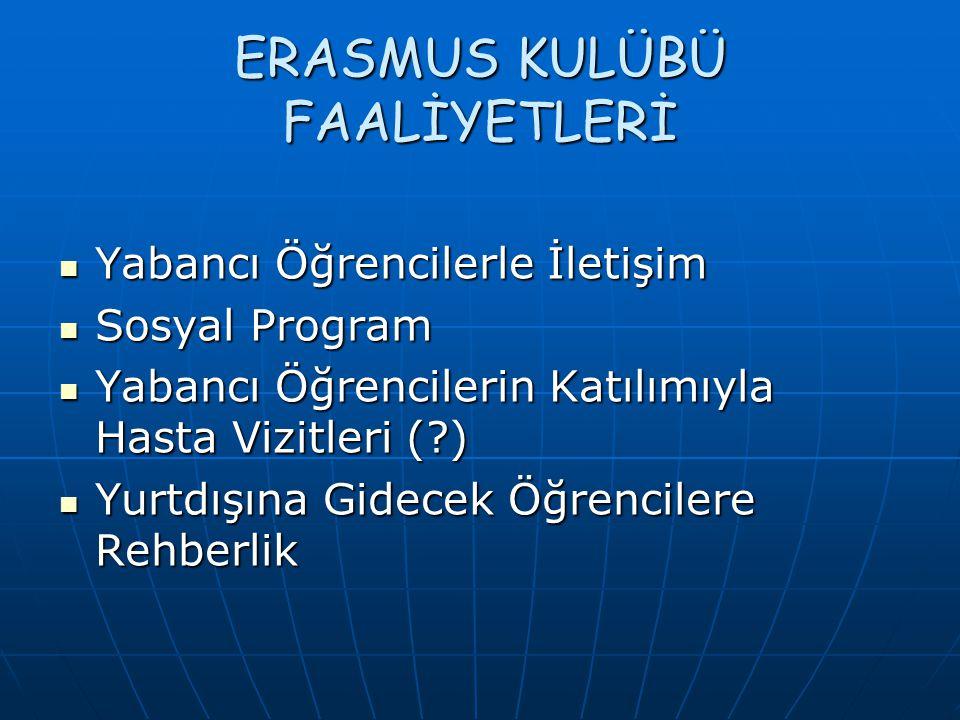 ERASMUS KULÜBÜ FAALİYETLERİ Yabancı Öğrencilerle İletişim Yabancı Öğrencilerle İletişim Sosyal Program Sosyal Program Yabancı Öğrencilerin Katılımıyla